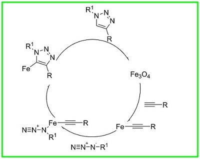 Synthesis of γ-Fe2O3 Nanoparticles and Catalytic activity of Azide-Alkyne Cycloaddition Reactions