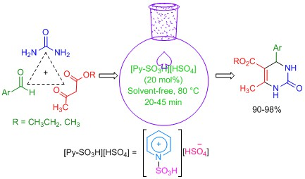 Highly effective synthesis of 3, 4-dihydropyrimidin-2 (1H)-ones using pyridinium-N-sulfonic acid bisulfate as a dual-functional catalyst