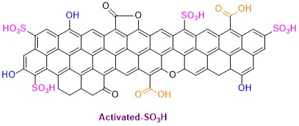 Activated carbon sulfonic acid (AC-SO3H) as a green acidic catalyst for solvent-free synthesis of benzimidazole derivatives